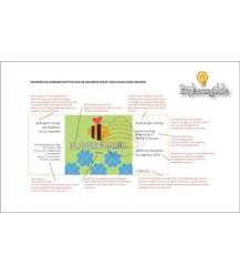 Honig-Etikett, aktuelle Anforderungen